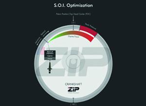 Tuning File Development | Ziptuning com