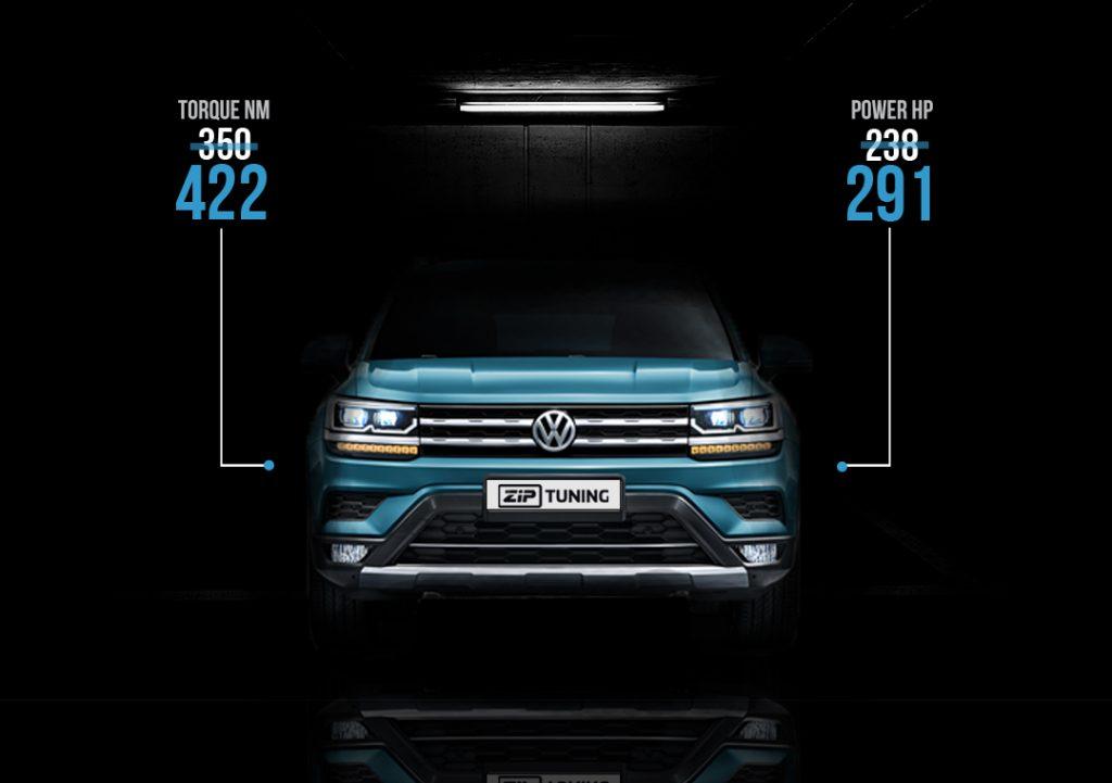 Volkswagen Atlas Tuning 2.0 TSI