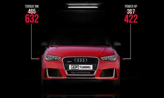 Audi RS3 chiptuning specification