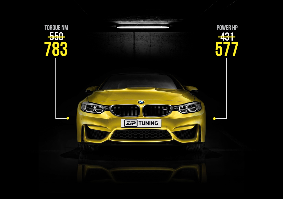 Bmw M4 Tuning Faster Than The Amg V8 C Class Ziptuning Blog