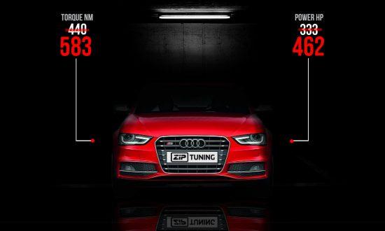 Audi s4 B8 tuning