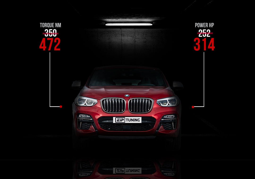 BMW X4 xDrive30i tuning