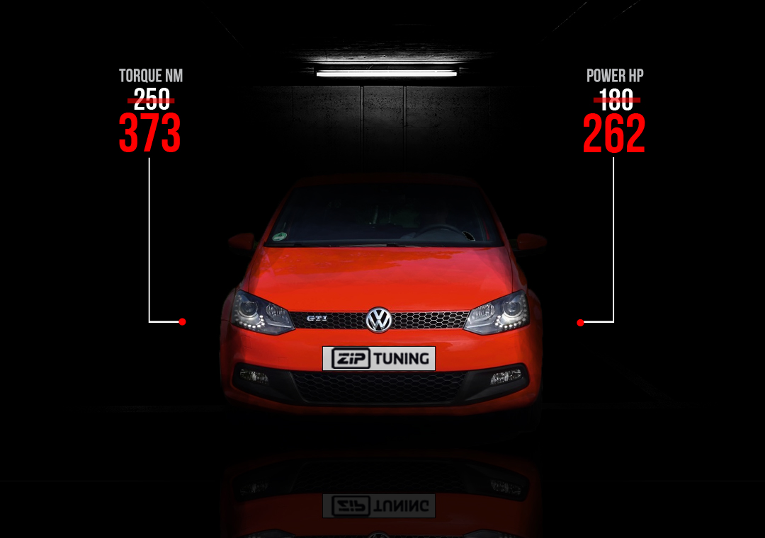 VW Polo GTI 1 4 TSI Tuning - Pocket Rocket with a Boost