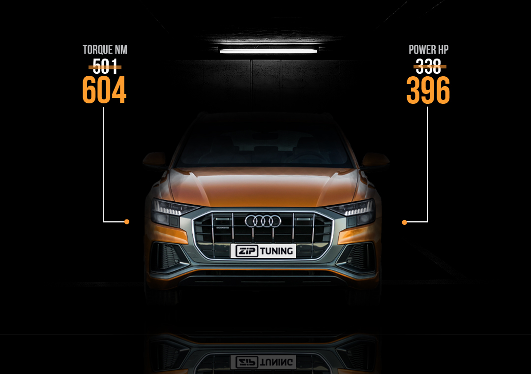 audi q8 55 tfsi tuning – luxury and performance all in one