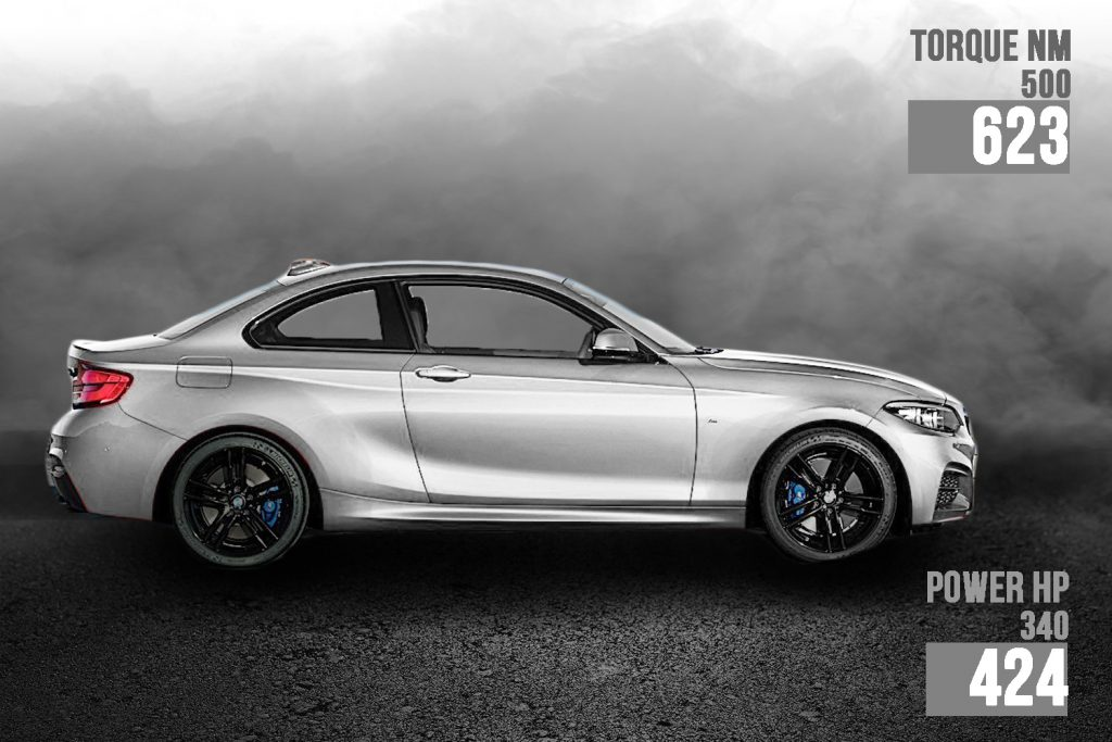 BMW M240i Tuning – 424 hp and 623 Nm - ZIPtuning Blog