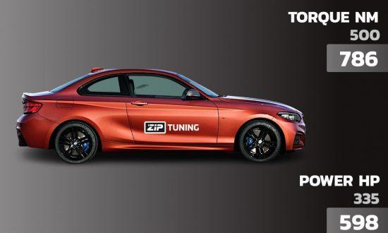 BMW M240i F22 Stage 3 tuning